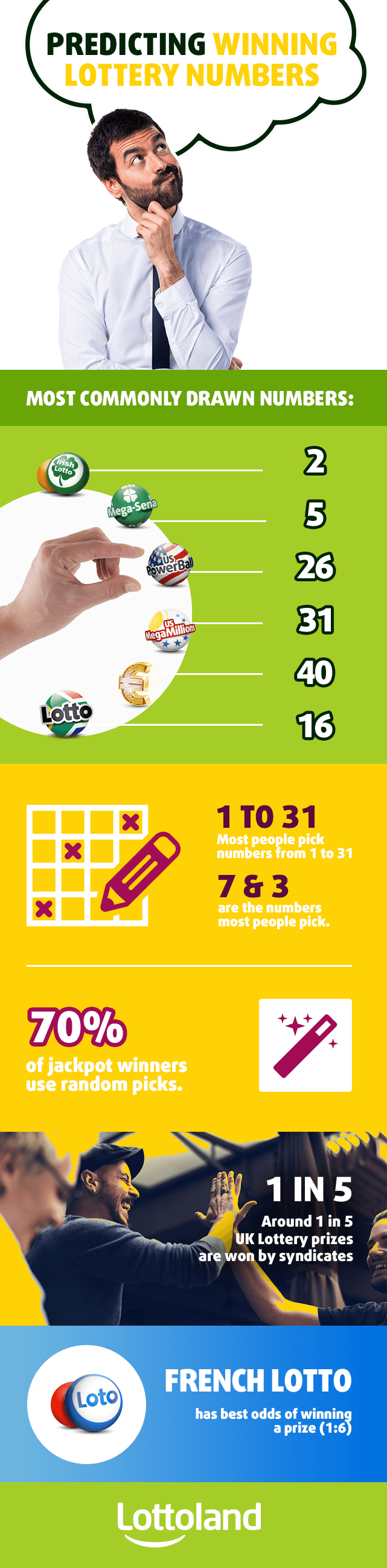 Can Lotto Predictions Help You Win The Jackpot?