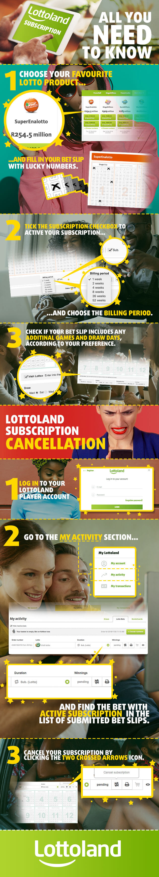 How to Activate and Cancel Lottoland Subscription?